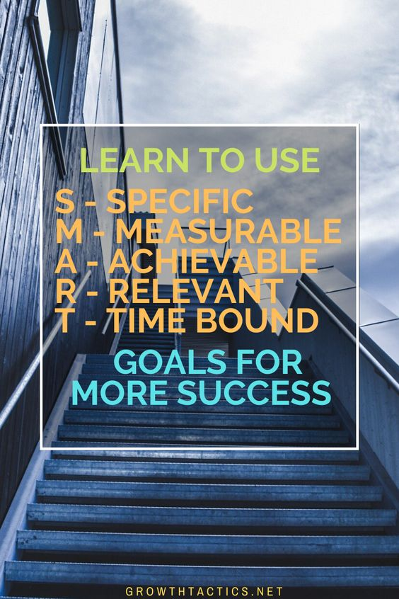 SMART Goal setting to Secure Remarkable Success