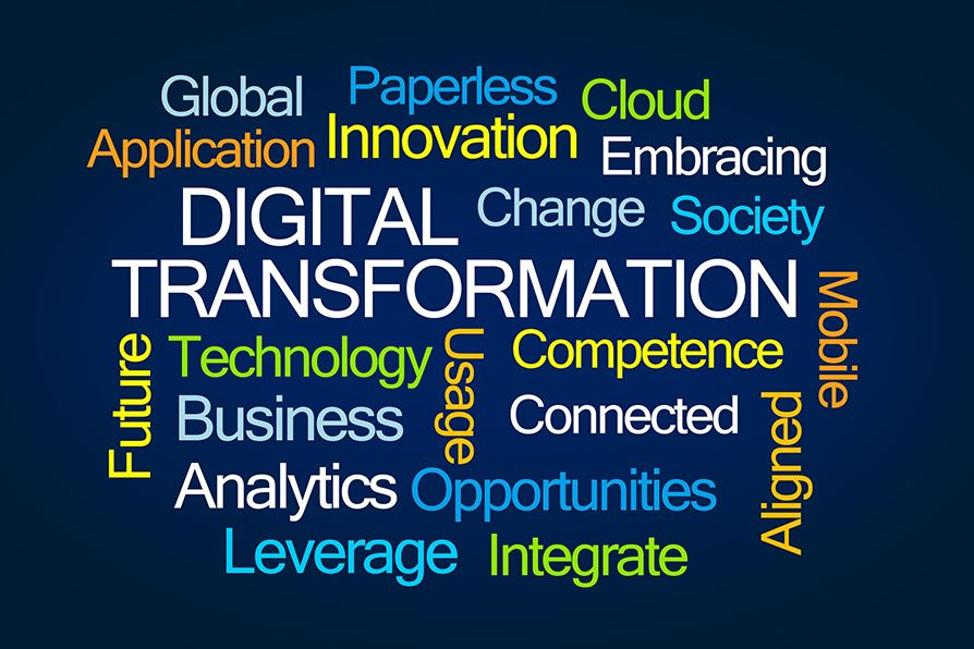 Words describing transformation for transformational leadership and the 6 stages of change.