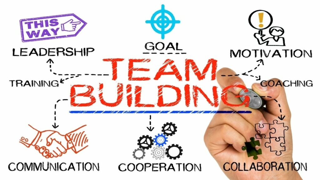 Team building concept drawn on white background.