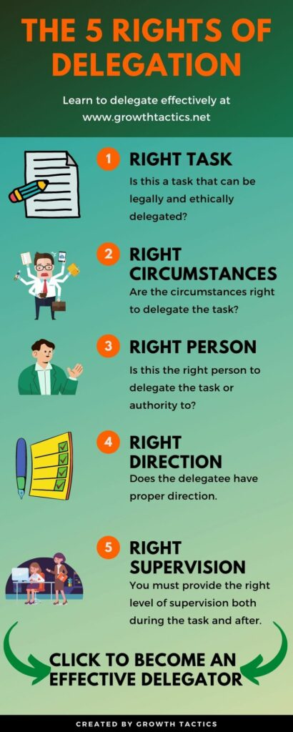 Image of the 5 rights of delegation infographic.