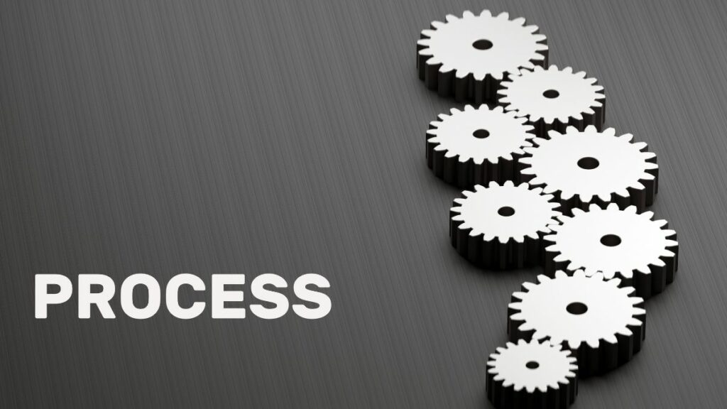 Image of gears and the text process for featured image on Managing and Improving Processes article.