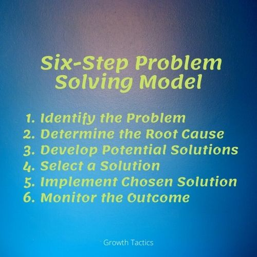 Image depicting the steps of the six-step problem solving model