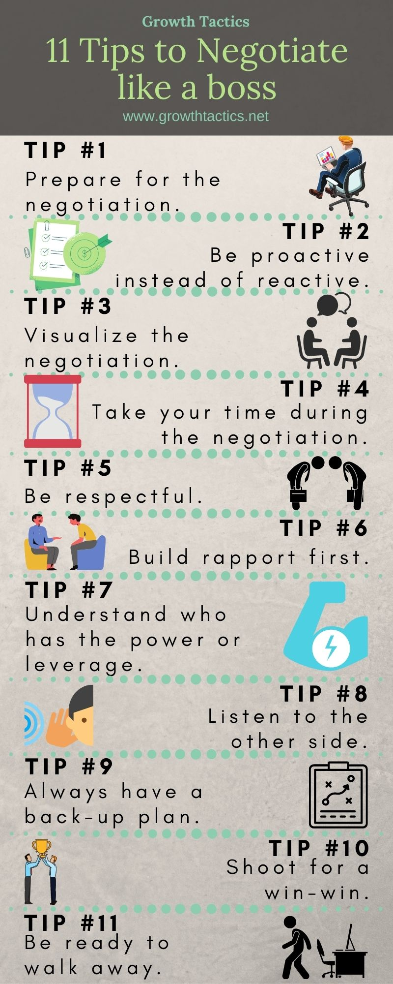 11 Tips to Negotiate like a boss infographic.