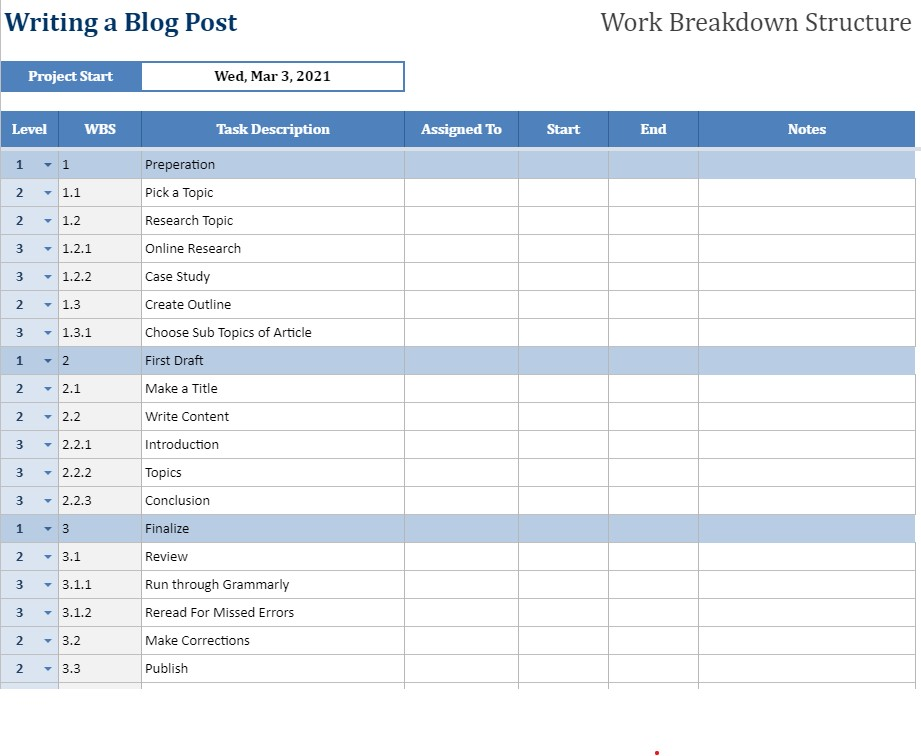 Image of a phased-based work breakdown structure for planning a project.